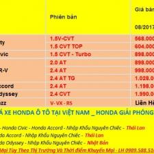 Honda Việt Nam điều chỉnh giá bán xe từ 8-8-2017,Giá Xe Honda Ô Tô Từ 568 Triệu
