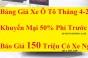 Bảng Giá Xe Ô Tô Honda Tháng 4 Năm 2019 Khuyến Mại 50% Lệ Phí Trước Bạ Honda Jazz