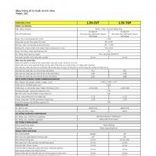 Thông Số Kỹ Thuật Honda CITY 1.5CVT Và TOP Model 2018,Màu Xe Và Giá Bán Hà Nội Việt Nam