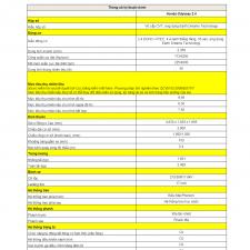 Thông Số Kỹ Thuật Honda Odyssey Model 2018 Xe Nhập Thái Lan Giá Rẻ LH 0989588516