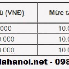 Bảng Giá Xe Honda CRV Nhập Thái Lan Mới Nhất Từ 1/1/2019