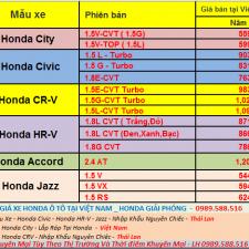 Bảng Giá Xe Honda Ô Tô Mới Nhất Tháng 01 Năm 2019