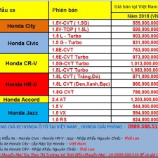Bảng Giá Xe Honda Ô Tô Tháng 12-2018 Siêu Khuyến Mại Hấp Dẫn - CRV JAZZ HRV CITY CIVIC ACCORD Giao Ngay