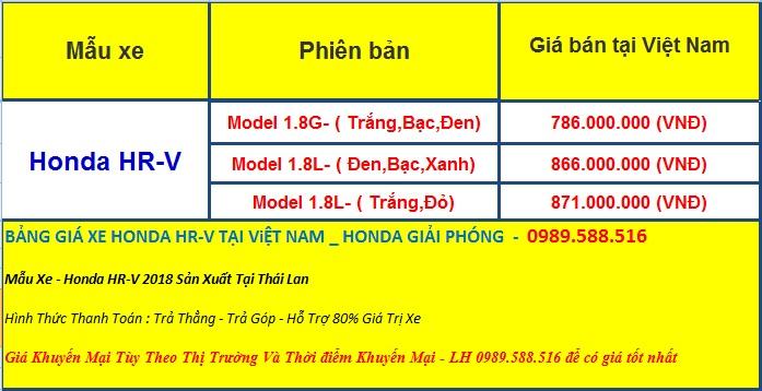 gia-xe-honda-hrv-model-1.8l-2018-2019