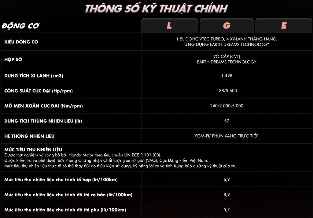 thong so ky thuat cua honda crv 2018 model 1.5